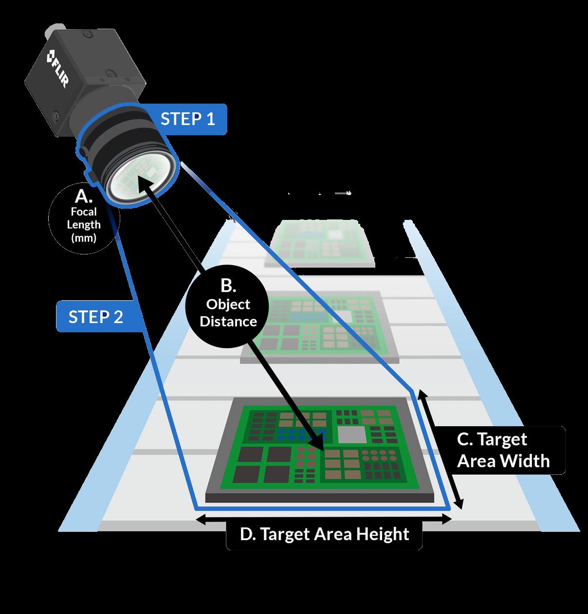 Lens Calculator | FLIR Systems
