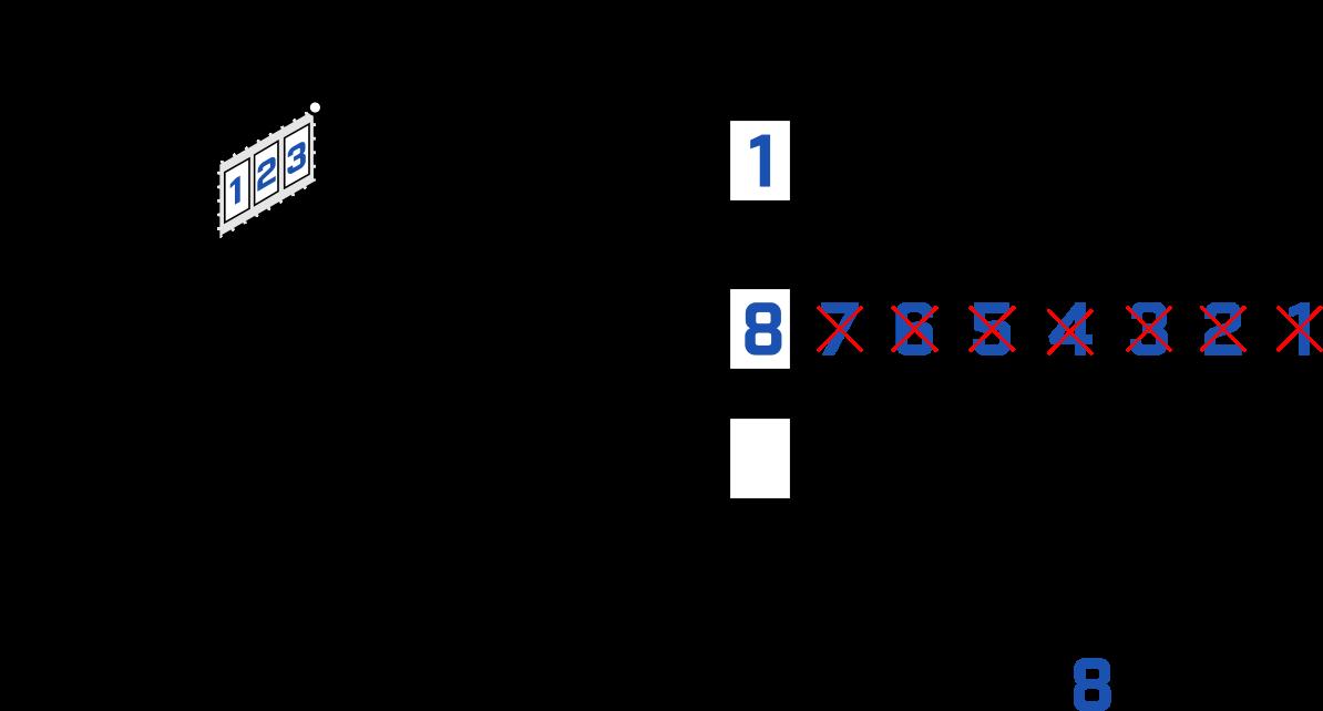 Understanding Buffer Handling   FLIR Systems
